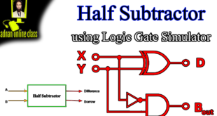 half subtractor using logic gate simulator